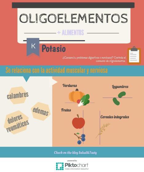 oligoelementos_PotasioK